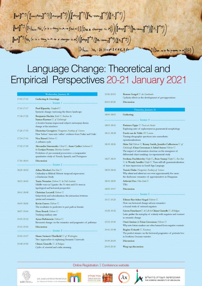 language change poster